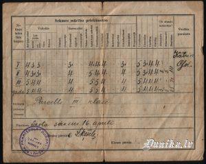 Dunikas-Sikšņu pamatskolas 1927.g liecības sekmju lapa