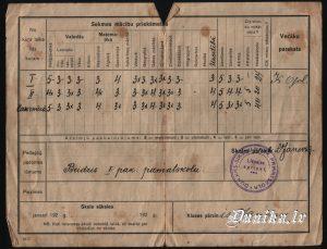 Dunikas- Sikšņu pamatskolas 1929 g liecības sekmju lapa